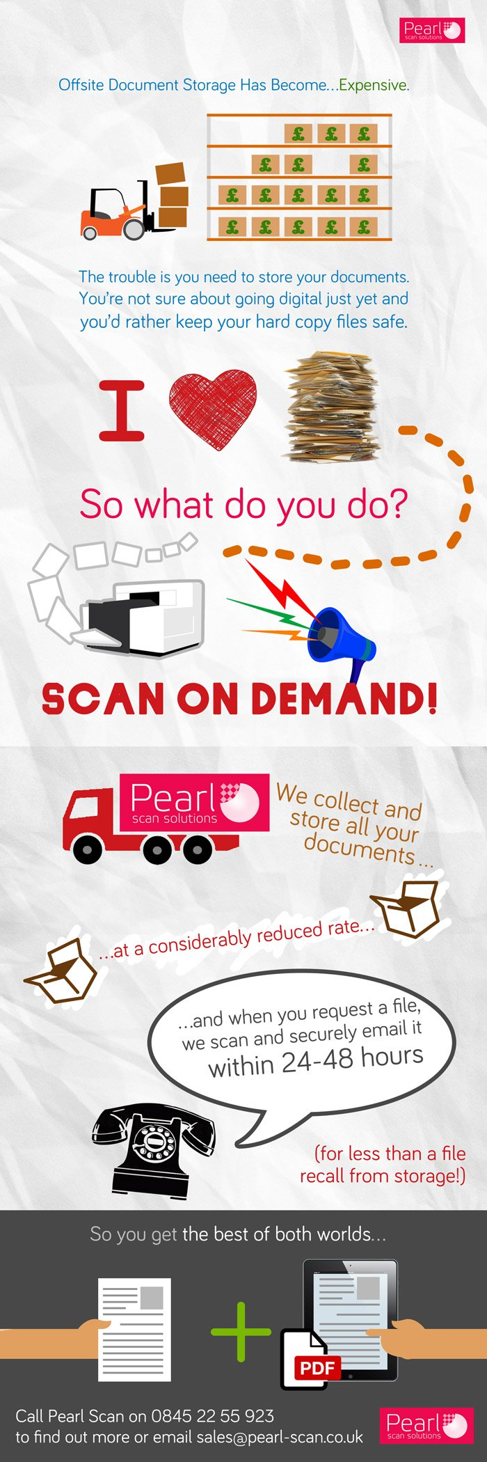 Scan-on-Demand-Infographic
